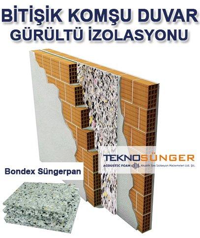 Bitişik Komşu Duvar Ses Yalıtımı İstanbul